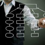 Особенности составления бизнес плана