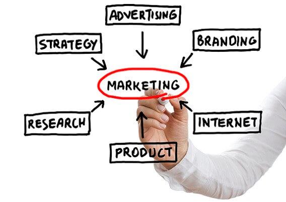 Значение маркетингового планирования