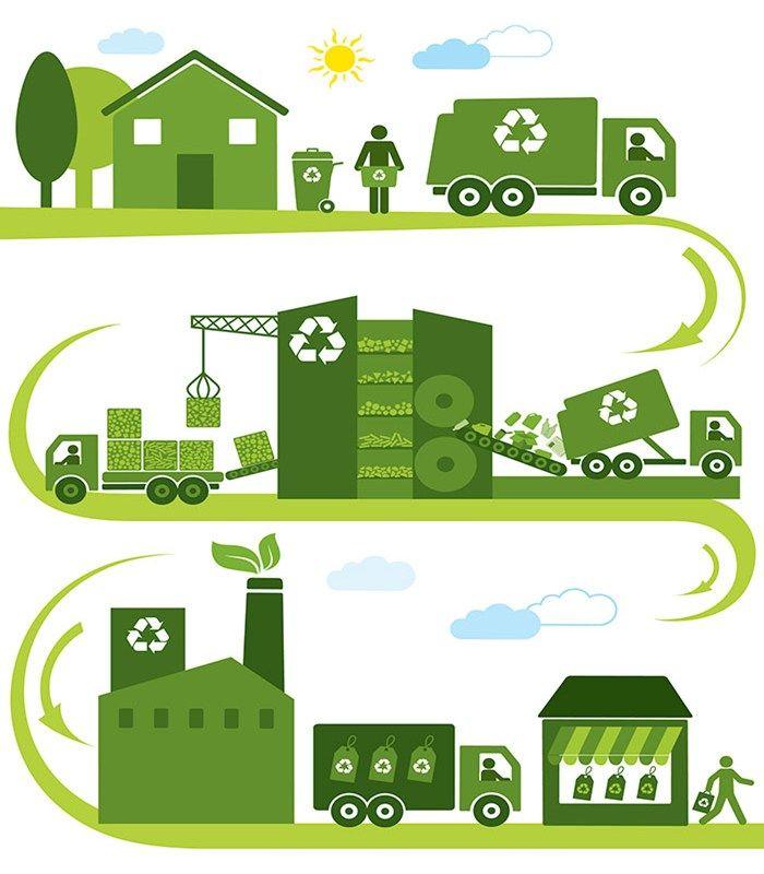 Изображение - Как с нуля построить бизнес по переработке мусора recycle-min