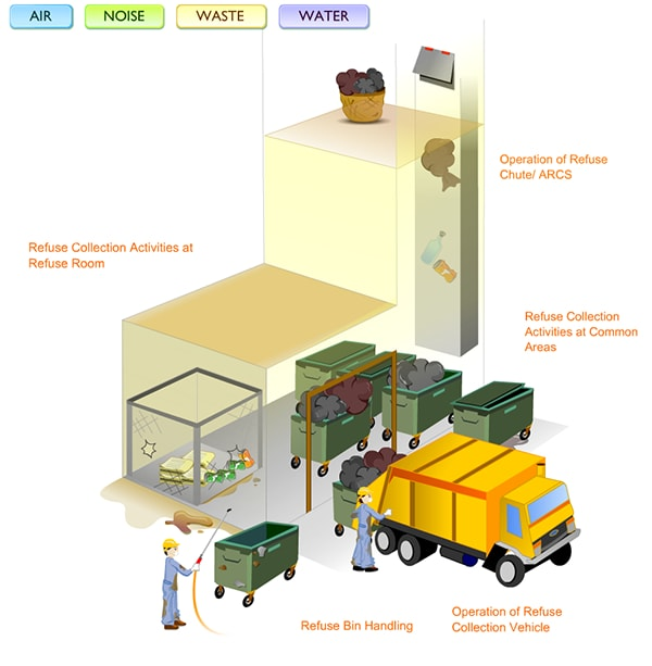 Изображение - Как с нуля построить бизнес по переработке мусора rubbish_room