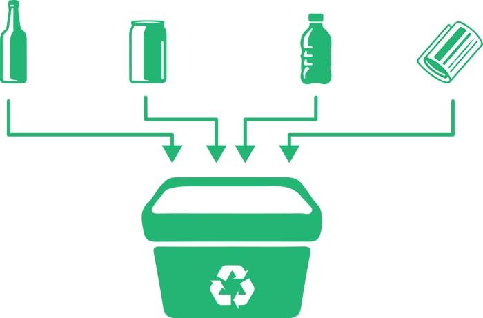 Изображение - Как с нуля построить бизнес по переработке мусора what-can-be-recycled-sm.fw_